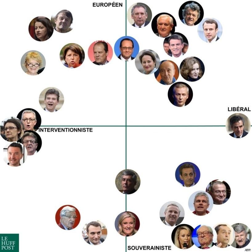 Paysage-Politique-2015